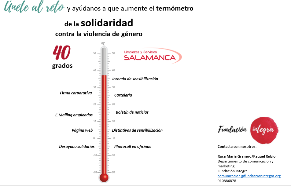 Limpiezas Y Servicios Salamanca Dice No A La Violencia De Genero Il termometro a lettura istantanea offre una lettura digitale della temperatura veloce e precisa. limpiezas y servicios salamanca dice no